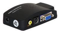 Conversores Grandtec HDMI
